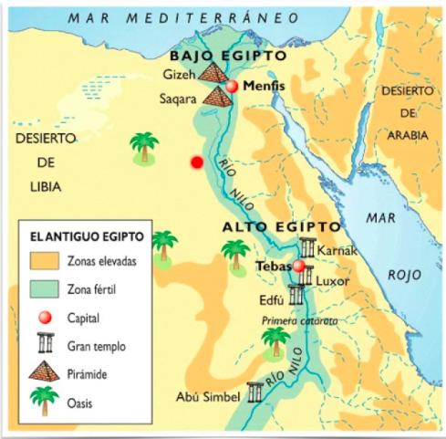 ALTO-Y-BAJO-EGIPTO